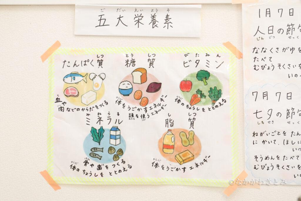 5大栄養素について書かれたポスター
